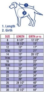 Fido Fleece Dog Coat Size Chart