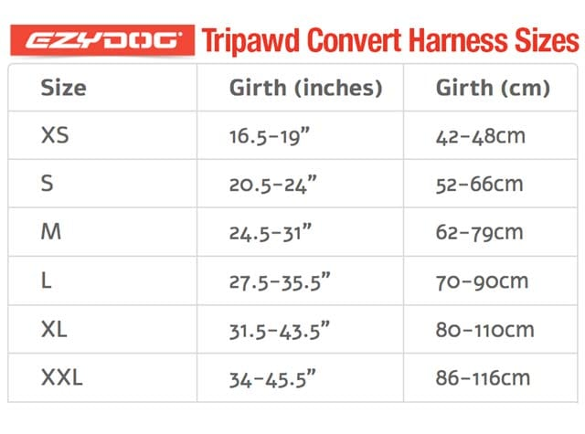 How to Measure Dog for Tripawd Harness
